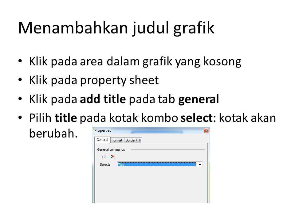 Menambahkan judul grafik Klik pada area dalam grafik yang kosong Klik pada property sheet Klik pada add title pada tab general Pilih title pada kotak