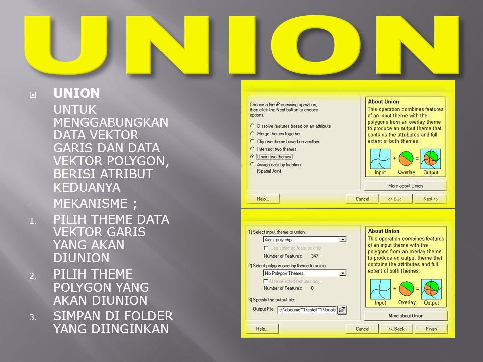  UNION - UNTUK MENGGABUNGKAN DATA VEKTOR GARIS DAN DATA VEKTOR POLYGON, BERISI ATRIBUT KEDUANYA - MEKANISME ; 1.
