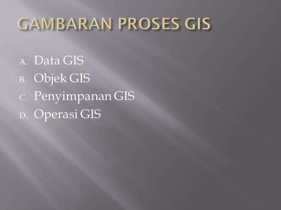 A. Data GIS B. Objek GIS C. Penyimpanan GIS D. Operasi GIS