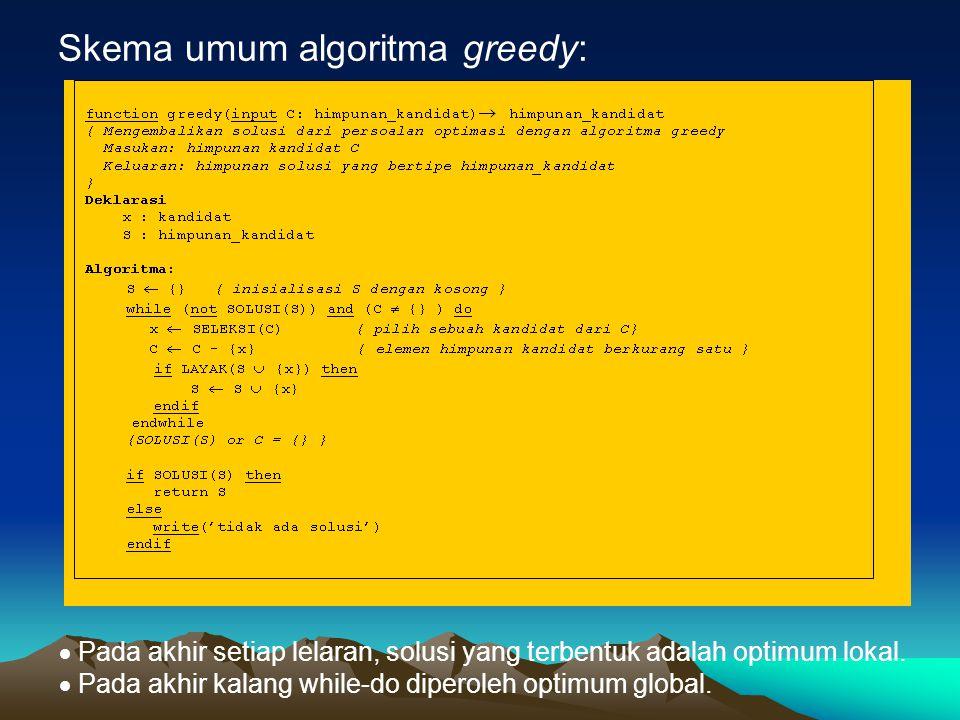 Skema umum algoritma greedy:  Pada akhir setiap lelaran, solusi yang terbentuk adalah optimum lokal.