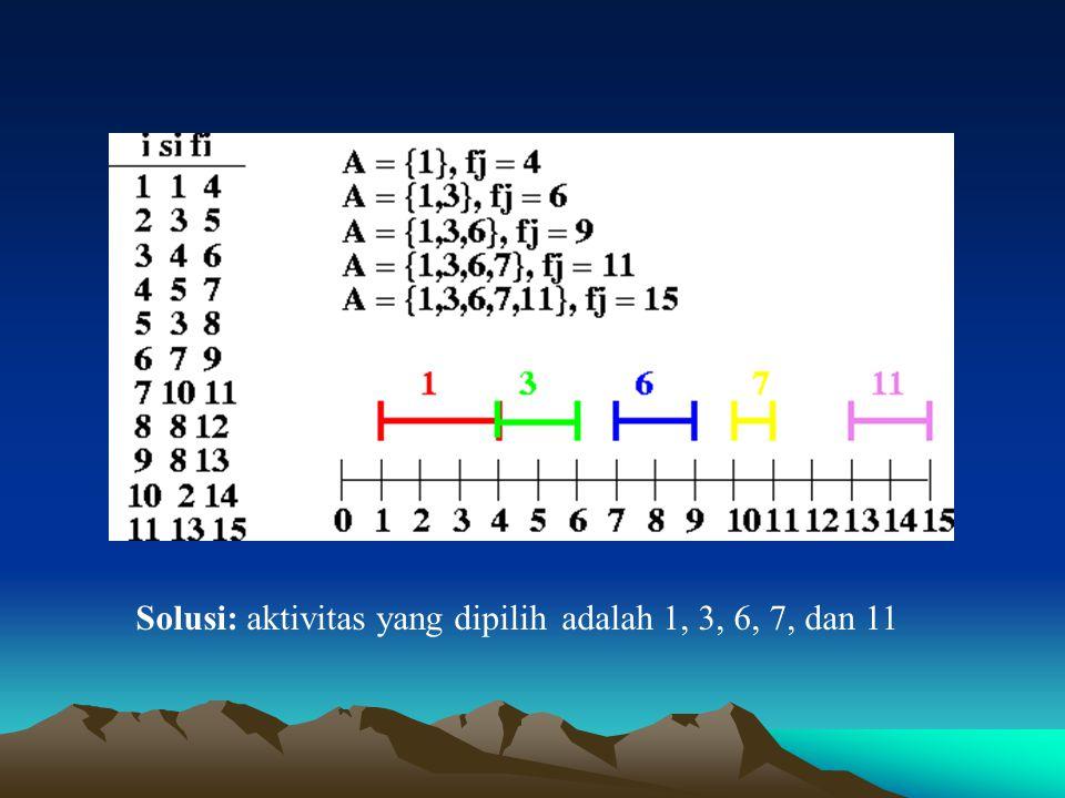 Solusi: aktivitas yang dipilihadalah 1, 3, 6, 7, dan 11