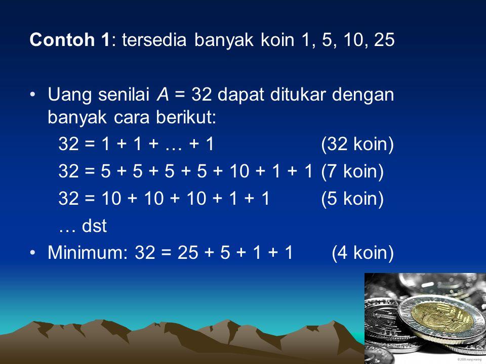 Strategi pemilihan objek ke dalam knapsack berdasarkan densitas p i /w i terbesar pasti memberikan solusi optimal.