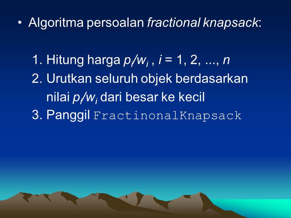 Algoritma persoalan fractional knapsack: 1.Hitung harga p i /w i, i = 1, 2,..., n 2.