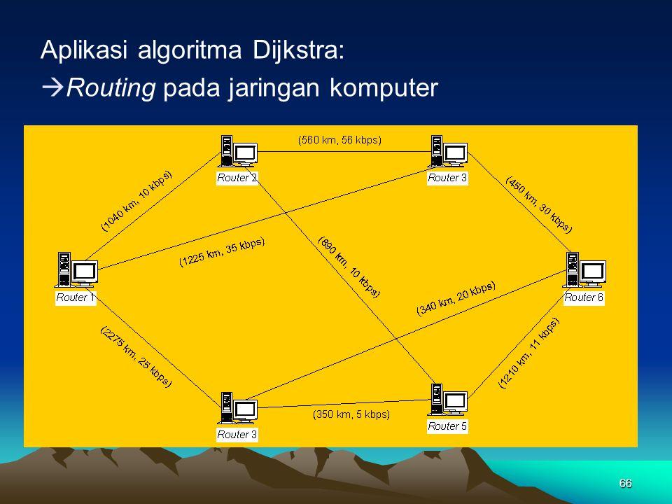 66 Aplikasi algoritma Dijkstra:  Routing pada jaringan komputer