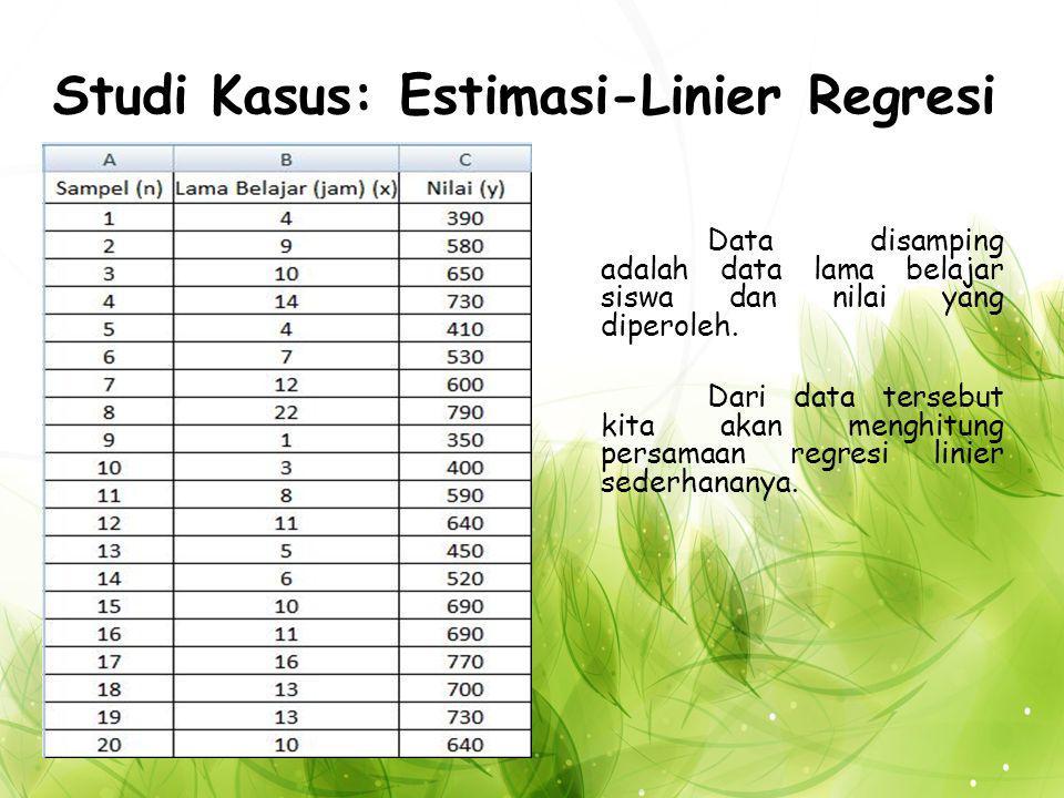Studi Kasus: Estimasi-Linier Regresi Data disamping adalah data lama belajar siswa dan nilai yang diperoleh.