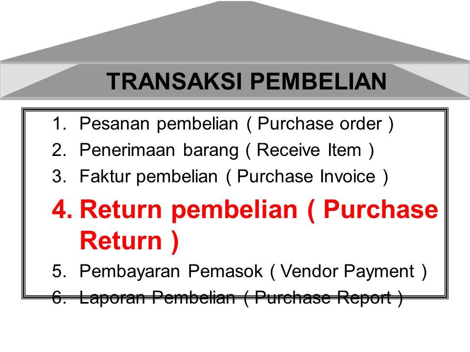 Tanggal 31-Juli-2008 perusahaan mereturn pembelian pada tanggal 5-Juli-2008 kepada PT.Saka Farma atas faktur nomor SK.7878 dengan rincian sbb 4.
