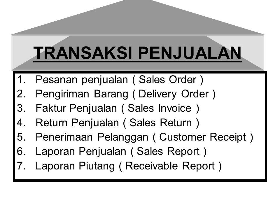 TRANSAKSI PENJUALAN 1.Pesanan penjualan ( Sales Order ) 2.Pengiriman Barang ( Delivery Order ) 3.Faktur Penjualan ( Sales Invoice ) 4.Return Penjualan