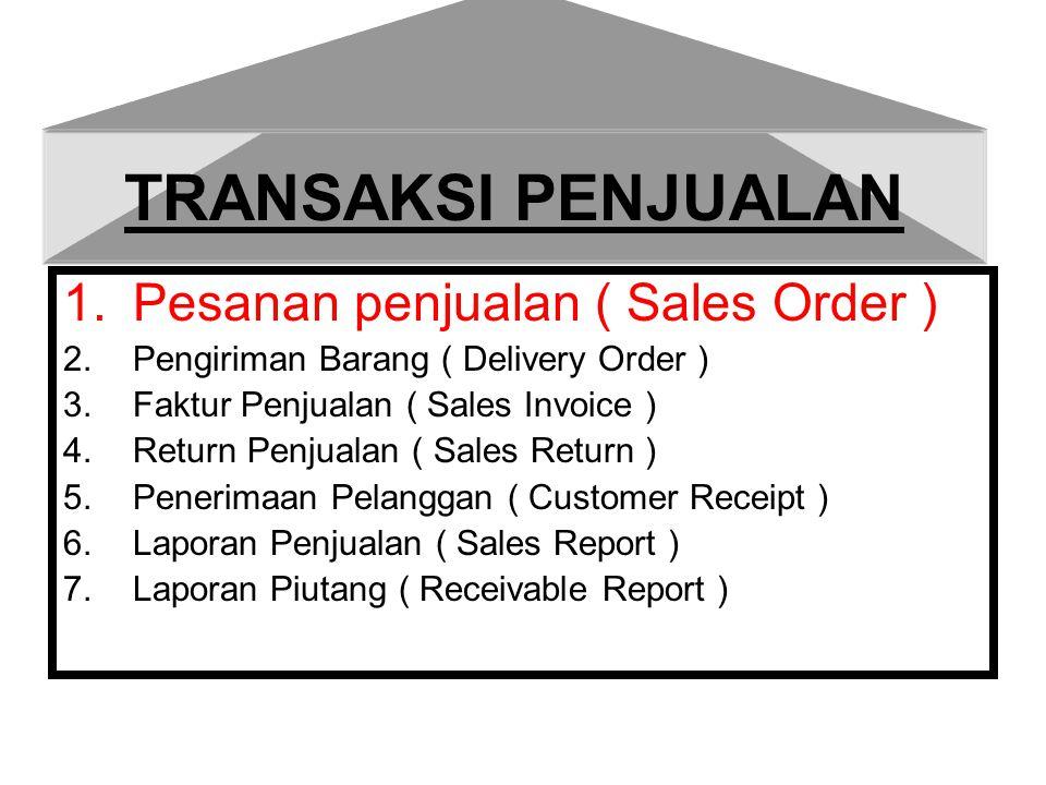 A.Pesanan Penjualan dengan Uang Muka Rupiah Tgl 4-Juli-2008 perusahaan menerima Order dari Apotik sadewa Faktur sale order nomor SO.08.07.001 dan PO dari customer nomor PO 1100.Sad dan diterima uang muka Rp1.000.000,-tunai dan ongkos transport diperkirakan Rp 250.000,-