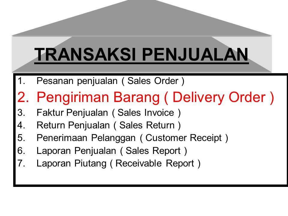 A.Pengiriman Barang dari semua Pesanan Tanggal 5-Juli-2008 perusahaan mengirim seluruh barang yang dipesan oleh Apotik Sadewa berdasarkan PO :1100.Sad tertanggal 4-Juli-2008 dengan nomor Faktur DO 07.03.001