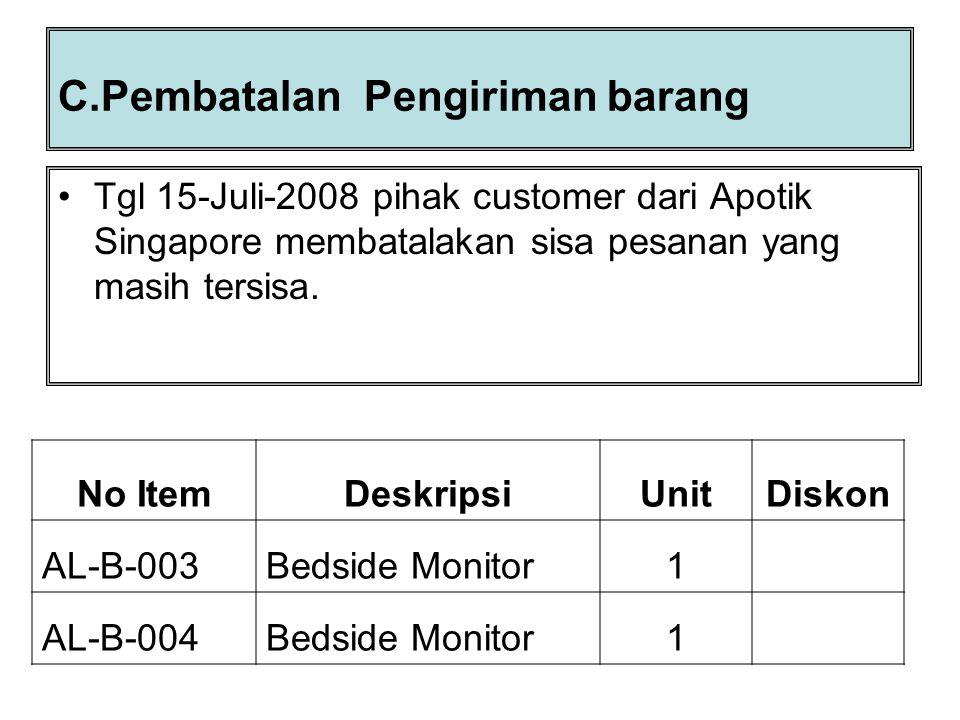 Langkah Penyelesaian : 1.Pilih menu acrivities,pilih Sale lalu kklick Sale Order 2.Klick tanda ▼ pilih customer Apotik Singapore 3.Klick Tutup ( Close ) 4.Klick Save & Close
