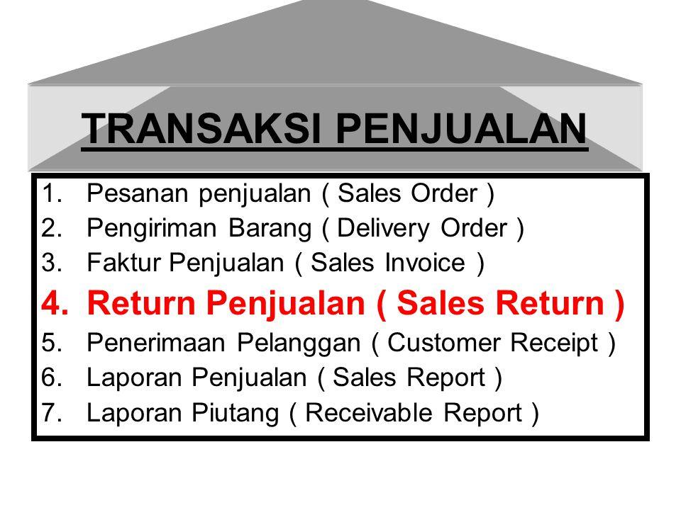 Return penjualan Tanggal 30-Juli-2008 terjadi return pejualan atas transaksi dengan RS Hermina 1 unit Alkes nomor Item AL-B- 003 berupa Bedside Monitorkarena barang rusak nomor faktur SR.07.03.001.