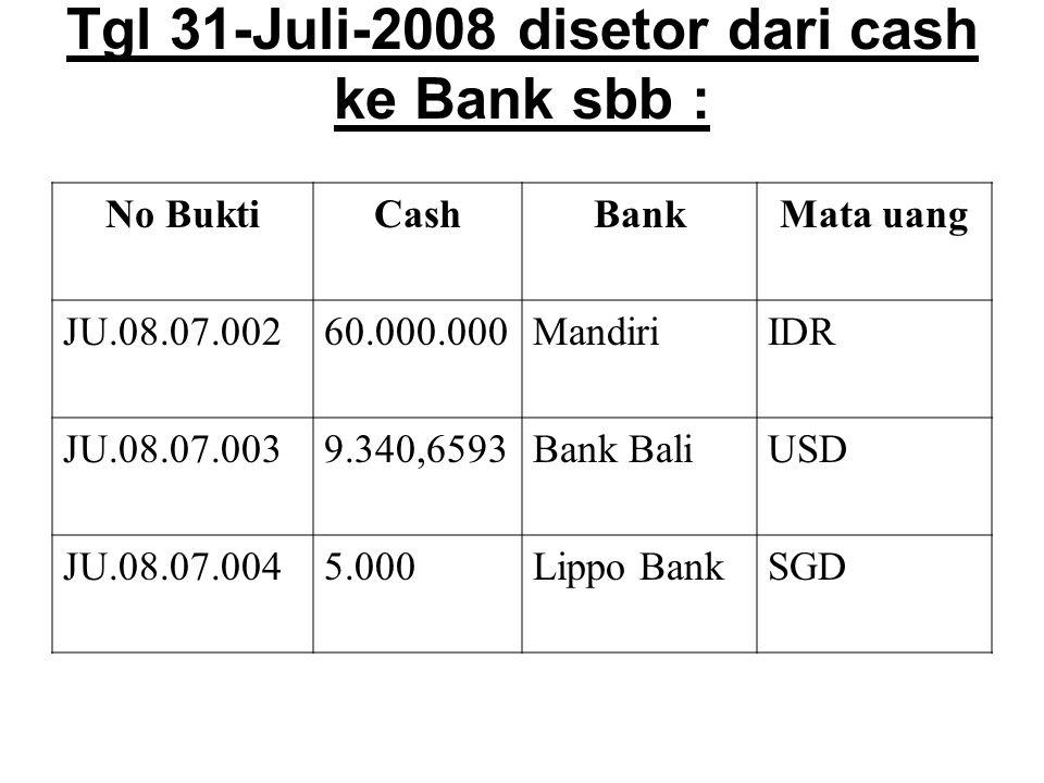 Tgl 31-Juli-2008 disetor dari cash ke Bank sbb : No BuktiCashBankMata uang JU.08.07.00260.000.000MandiriIDR JU.08.07.0039.340,6593Bank BaliUSD JU.08.0