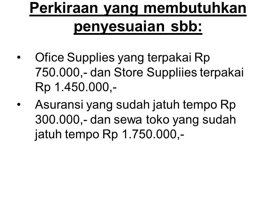 Perkiraan yang membutuhkan penyesuaian sbb: Ofice Supplies yang terpakai Rp 750.000,- dan Store Suppliies terpakai Rp 1.450.000,- Asuransi yang sudah
