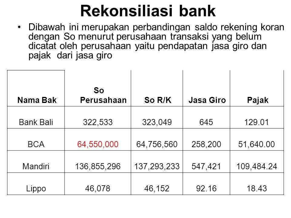 Langkah untuk melakukan rekonsiliasi untuk Bank Bali sbb: 1.Dari activities pilih cash bank klik bank reconcile 2.Bank account klik ▼ pilih bank Bali yang akan direkonsiliasi 3.Tentukan tanggal rekonsiliasi 31-Juli-2008 4.Klik clear all 5.New Statement balance isikan dengan saldo Rekenig koran USD $ 323,048.9813 6.Jika tidak ada selisih ( 0 ) Klik Save & Close 7.Terdapat Selisih USD & 506.06 maka jurnal transaksi dipenerimaan lainnya atau di pengeluaran lainnya yang belum di catat oleh perusahaan.