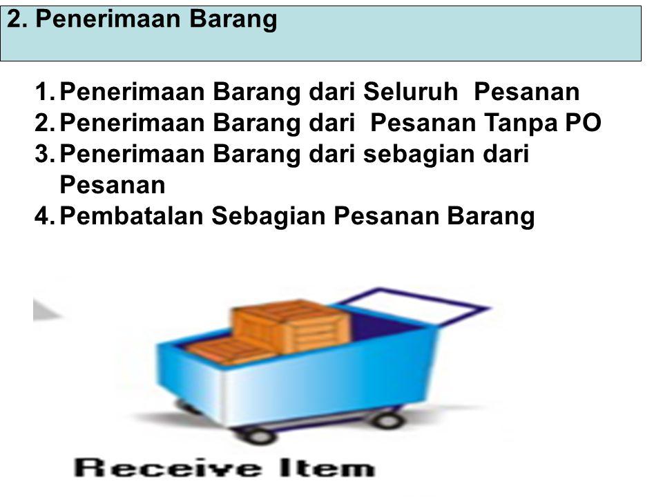 A.Penerimaan Barang dari Seluruh Pesanan Tgl 21-Juli-2008 perusahaan menerima seluruh Barang yang dipesan berdasarkan pesanan tgl 12- Juli-2008 dari PT.Singaparna nomor RI.08.07.001 faktur SP.7777