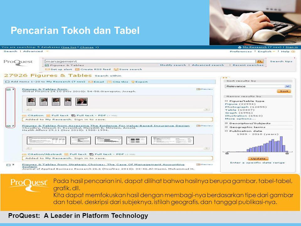 Pencarian Tokoh dan Tabel ProQuest: A Leader in Platform Technology Pada hasil pencarian ini, dapat dilihat bahwa hasilnya berupa gambar, tabel-tabel,