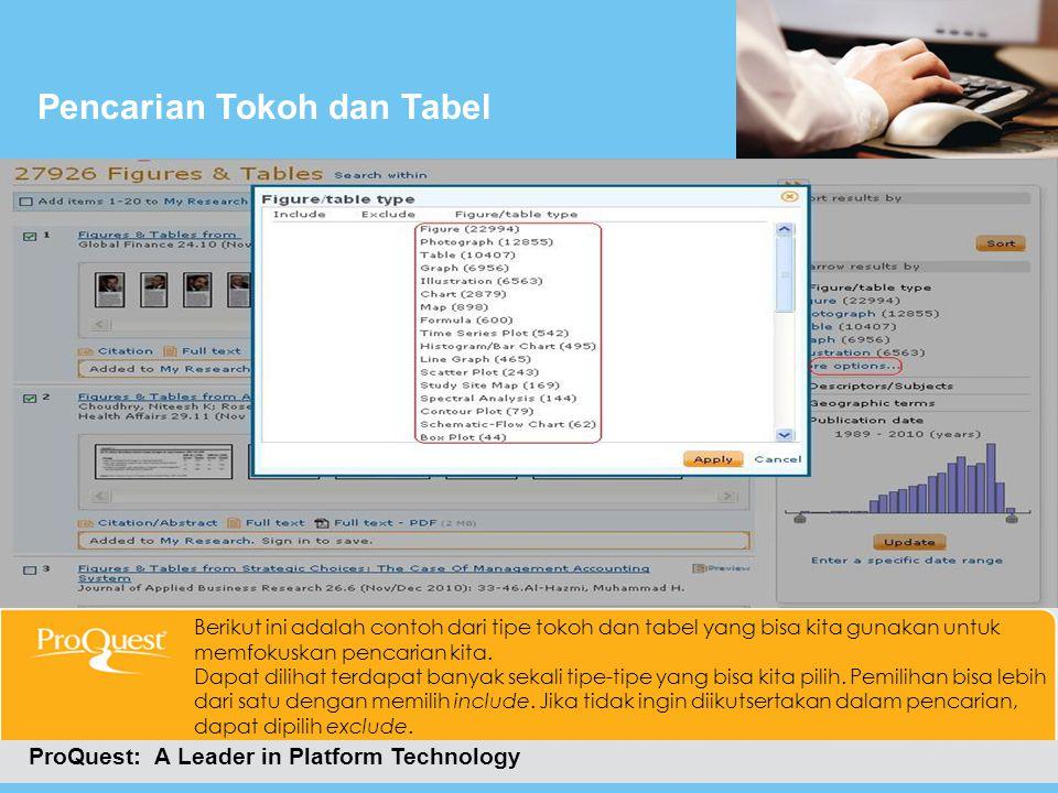 Pencarian Tokoh dan Tabel ProQuest: A Leader in Platform Technology Berikut ini adalah contoh dari tipe tokoh dan tabel yang bisa kita gunakan untuk m