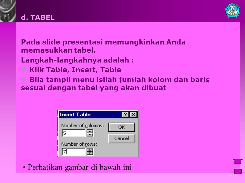 d.TABEL Pada slide presentasi memungkinkan Anda memasukkan tabel.