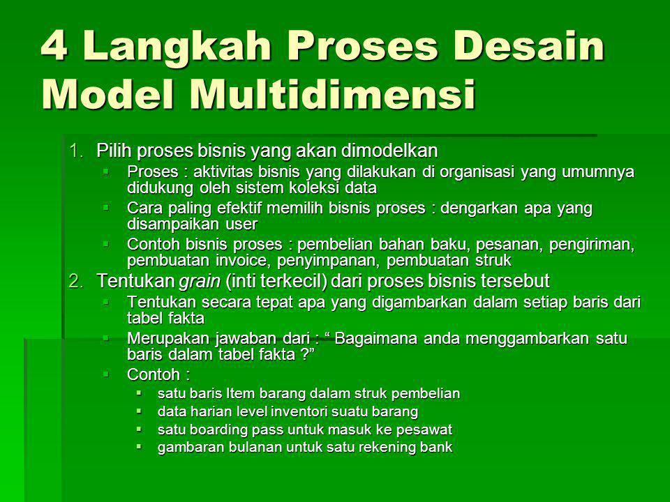 4 Langkah Proses Desain Model Multidimensi 1.Pilih proses bisnis yang akan dimodelkan  Proses : aktivitas bisnis yang dilakukan di organisasi yang um