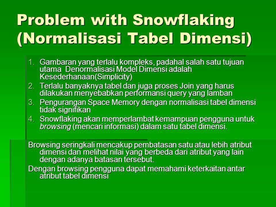 Problem with Snowflaking (Normalisasi Tabel Dimensi) 1.Gambaran yang terlalu kompleks, padahal salah satu tujuan utama Denormalisasi Model Dimensi ada