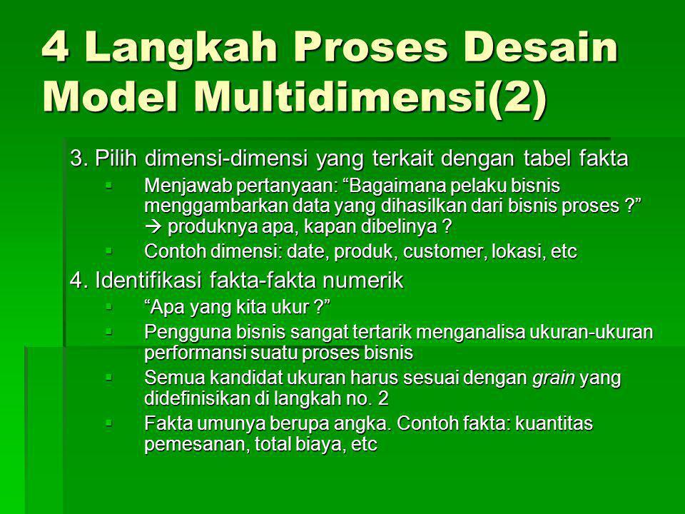 """4 Langkah Proses Desain Model Multidimensi(2) 3. Pilih dimensi-dimensi yang terkait dengan tabel fakta  Menjawab pertanyaan: """"Bagaimana pelaku bisnis"""