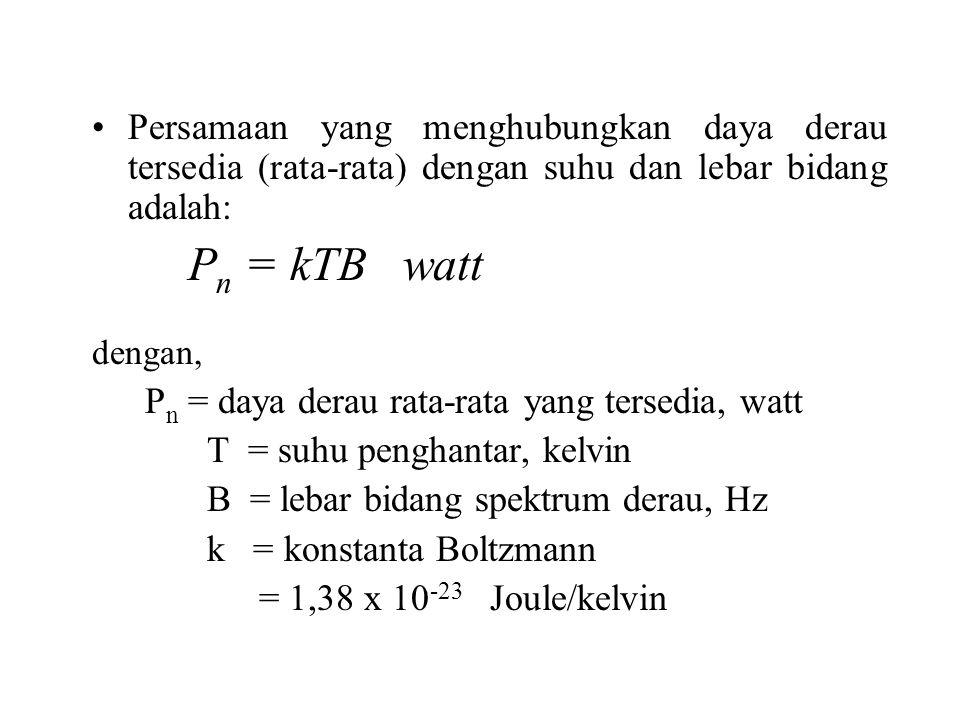 Persamaan yang menghubungkan daya derau tersedia (rata-rata) dengan suhu dan lebar bidang adalah: P n = kTB watt dengan, P n = daya derau rata-rata yang tersedia, watt T = suhu penghantar, kelvin B = lebar bidang spektrum derau, Hz k = konstanta Boltzmann = 1,38 x 10 -23 Joule/kelvin