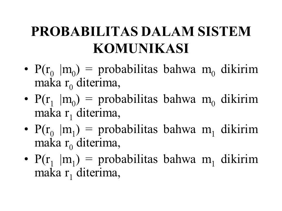 PROBABILITAS DALAM SISTEM KOMUNIKASI P(r 0 |m 0 ) = probabilitas bahwa m 0 dikirim maka r 0 diterima, P(r 1 |m 0 ) = probabilitas bahwa m 0 dikirim ma