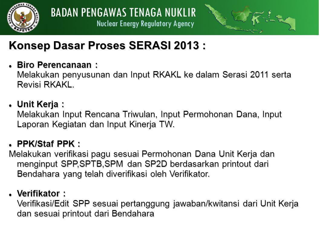 Konsep Dasar Proses SERASI 2013 : Biro Perencanaan : Biro Perencanaan : Melakukan penyusunan dan Input RKAKL ke dalam Serasi 2011 serta Revisi RKAKL.