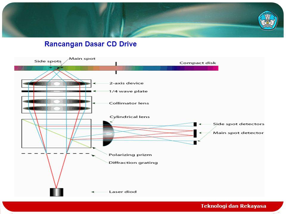 Teknologi dan Rekayasa Rancangan Dasar CD Drive