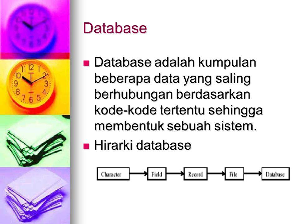 Database Database adalah kumpulan beberapa data yang saling berhubungan berdasarkan kode-kode tertentu sehingga membentuk sebuah sistem. Database adal
