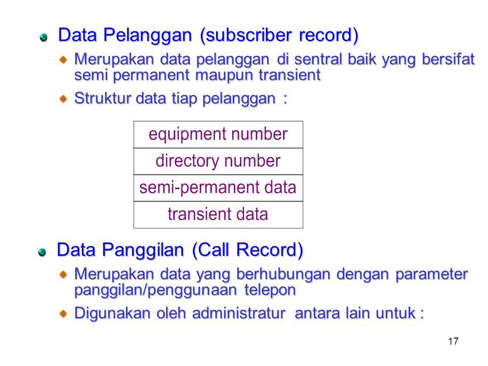 17 Data Pelanggan (subscriber record) Merupakan data pelanggan di sentral baik yang bersifat semi permanent maupun transient Struktur data tiap pelang