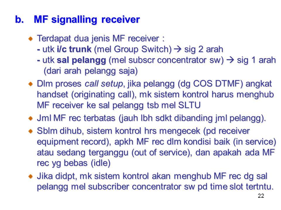 22  MF signalling receiver Terdapat dua jenis MF receiver : - utk i/c trunk (mel Group Switch)  sig 2 arah - utk sal pelangg (mel subscr concentrat