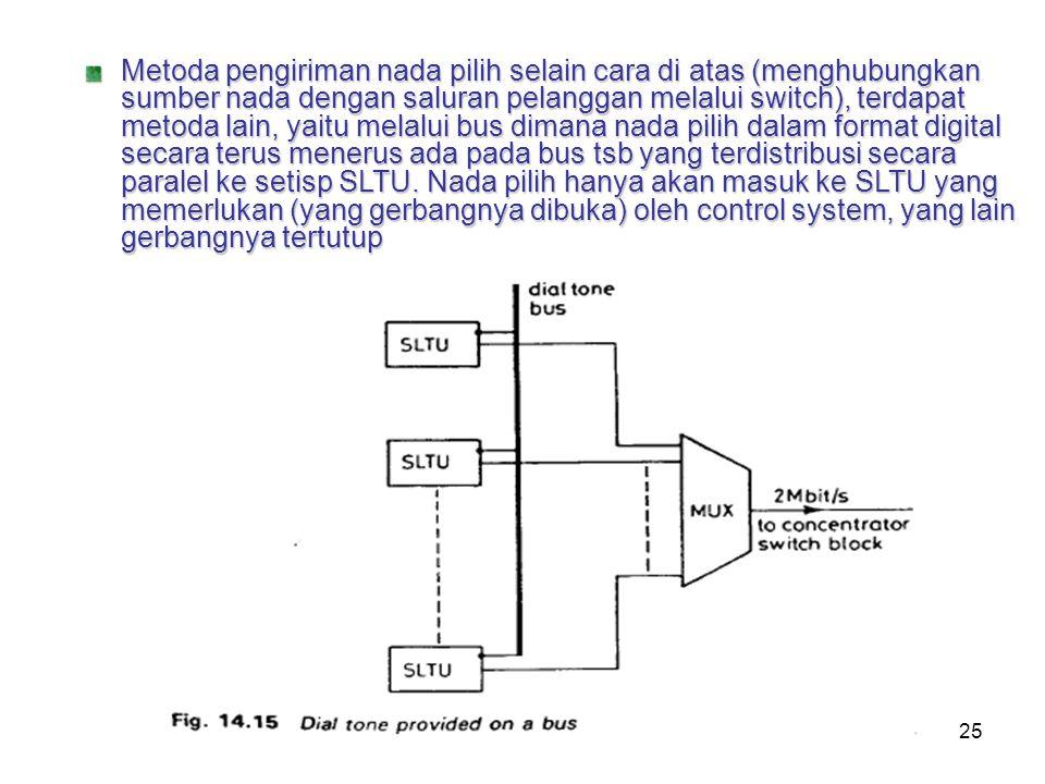 25 Metoda pengiriman nada pilih selain cara di atas (menghubungkan sumber nada dengan saluran pelanggan melalui switch), terdapat metoda lain, yaitu m