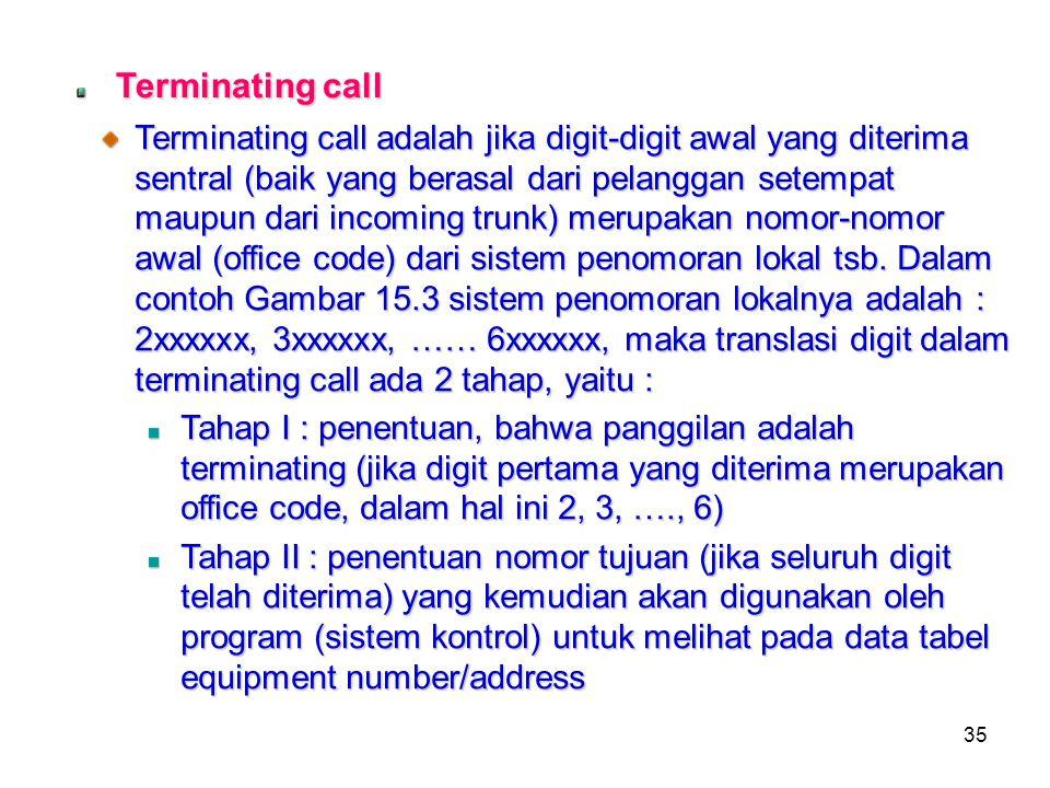 35 Terminating call Terminating call adalah jika digit-digit awal yang diterima sentral (baik yang berasal dari pelanggan setempat maupun dari incomin