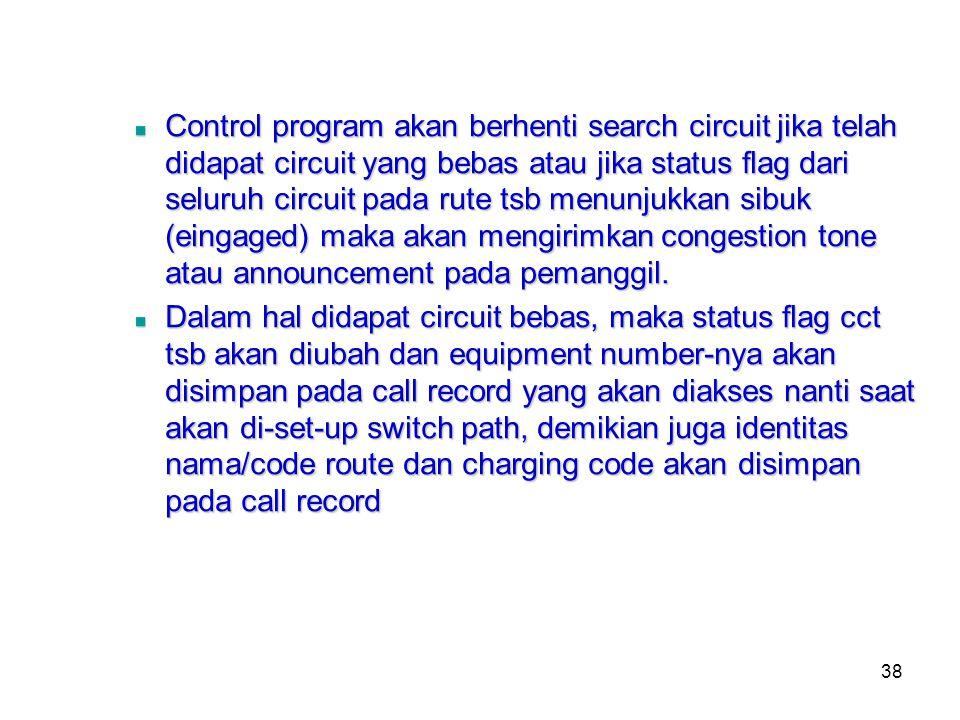 38 Control program akan berhenti search circuit jika telah didapat circuit yang bebas atau jika status flag dari seluruh circuit pada rute tsb menunju