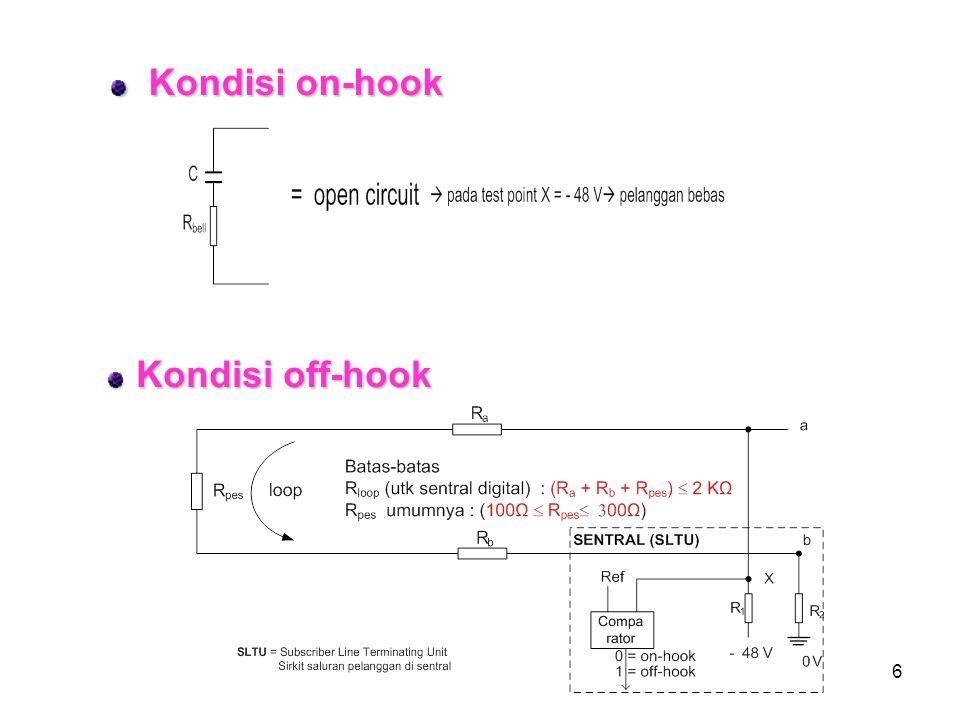 6 Kondisi on-hook Kondisi off-hook