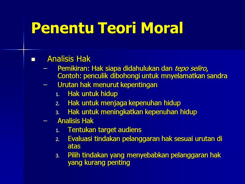 Penentu Teori Moral Analisis Hak Analisis Hak –Pemikiran: Hak siapa didahulukan dan tepo seliro, Contoh: penculik dibohongi untuk mnyelamatkan sandra –Urutan hak menurut kepentingan 1.