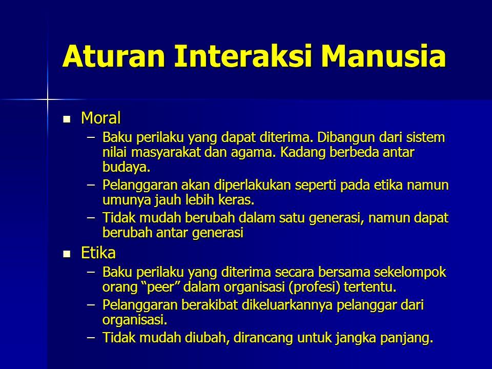 Aturan Interaksi Manusia Moral Moral –Baku perilaku yang dapat diterima.