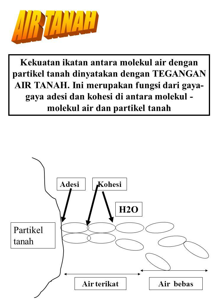 Kekuatan ikatan antara molekul air dengan partikel tanah dinyatakan dengan TEGANGAN AIR TANAH. Ini merupakan fungsi dari gaya- gaya adesi dan kohesi d