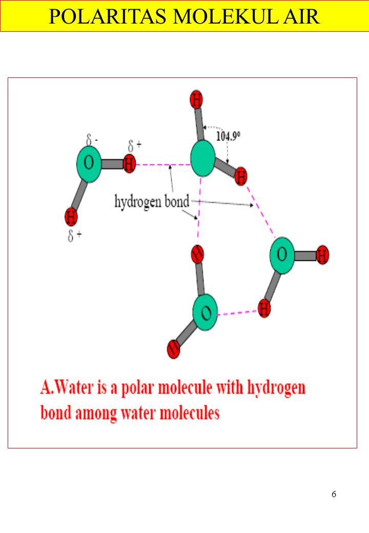 KANDUN GAN AIR DAN TEGANG AN KURVA ENERGI - LENGAS TANAH Tegangan air menurun secara gradual dengan meningkatnya kadar air tanah.