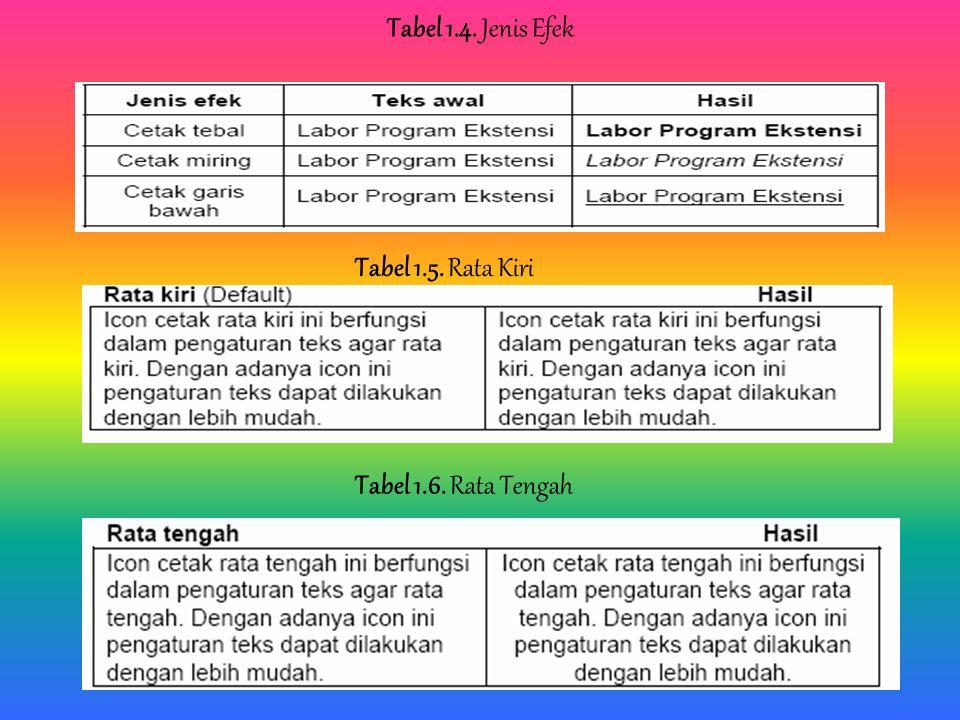 Tabel 1.4. Jenis Efek Tabel 1.6. Rata Tengah Tabel 1.5. Rata Kiri