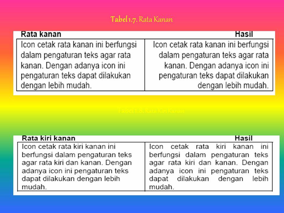 Tabel 1.7. Rata Kanan Tabel 1.8. Rata Kiri Kanan