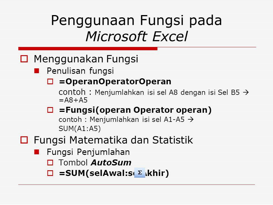 Penggunaan Fungsi pada Microsoft Excel  Menggunakan Fungsi Penulisan fungsi  =OperanOperatorOperan contoh : Menjumlahkan isi sel A8 dengan isi Sel B