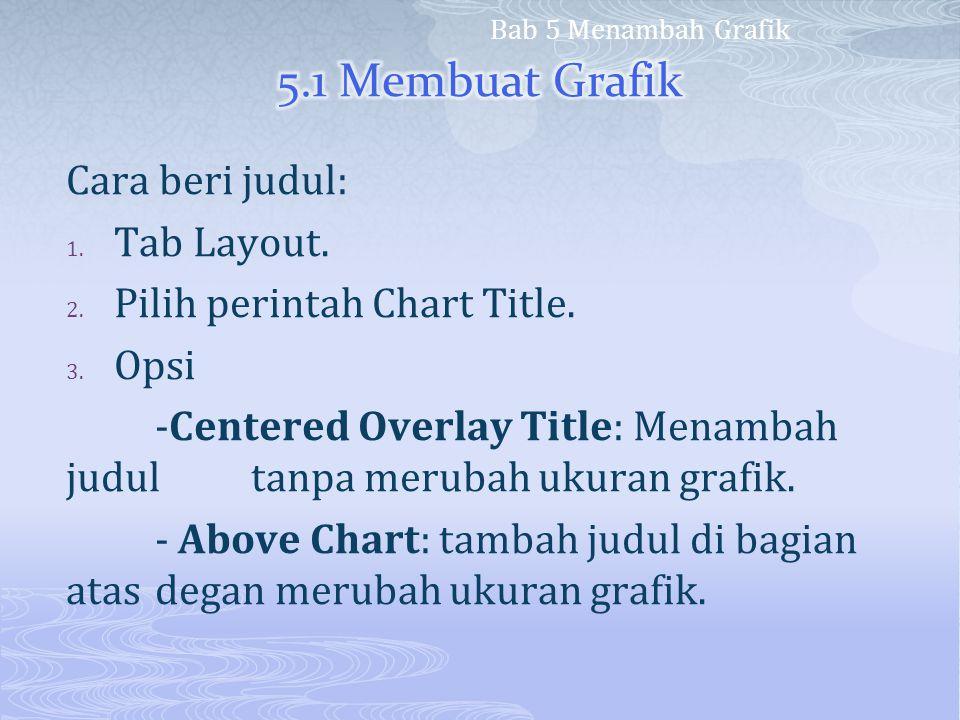 Cara beri judul: 1. Tab Layout. 2. Pilih perintah Chart Title. 3. Opsi -Centered Overlay Title: Menambah judul tanpa merubah ukuran grafik. - Above Ch