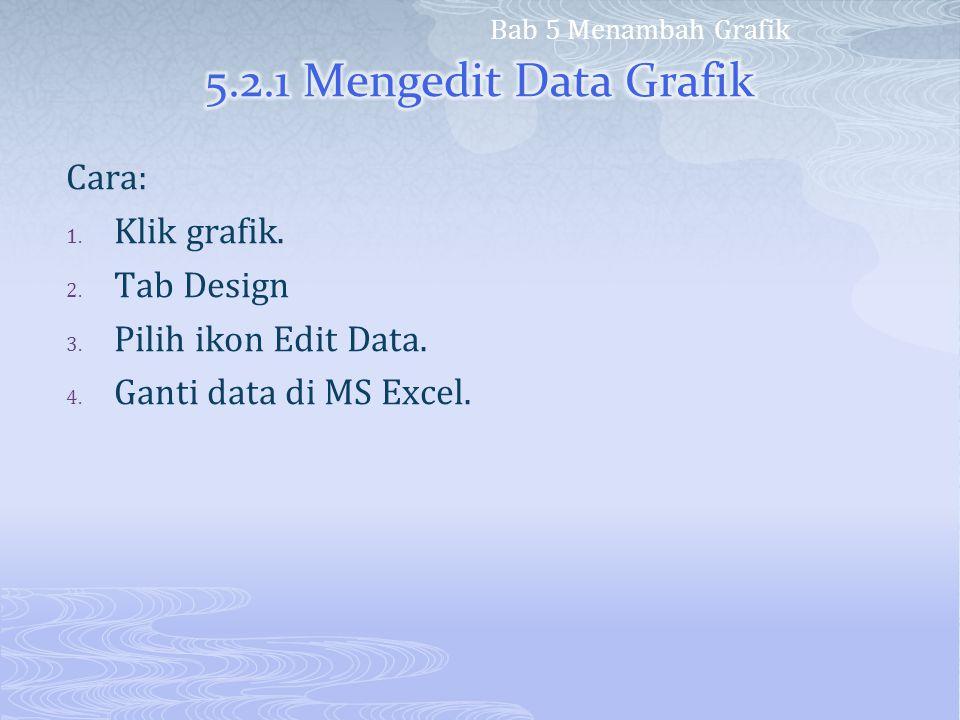 Cara: 1. Klik grafik. 2. Tab Design 3. Pilih ikon Edit Data. 4. Ganti data di MS Excel. Bab 5 Menambah Grafik