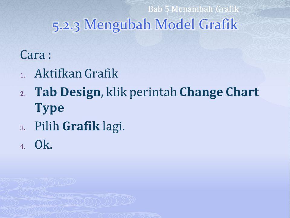 Cara : 1. Aktifkan Grafik 2. Tab Design, klik perintah Change Chart Type 3. Pilih Grafik lagi. 4. Ok. Bab 5 Menambah Grafik