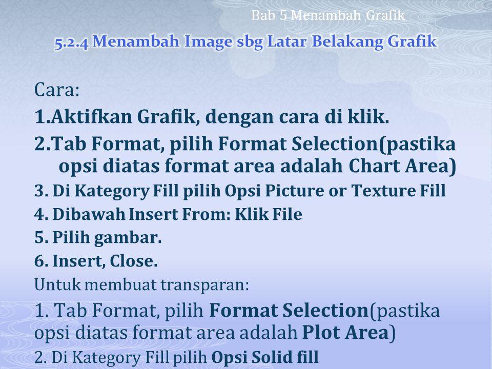 Cara: 1.Aktifkan Grafik, dengan cara di klik. 2.Tab Format, pilih Format Selection(pastika opsi diatas format area adalah Chart Area) 3. Di Kategory F