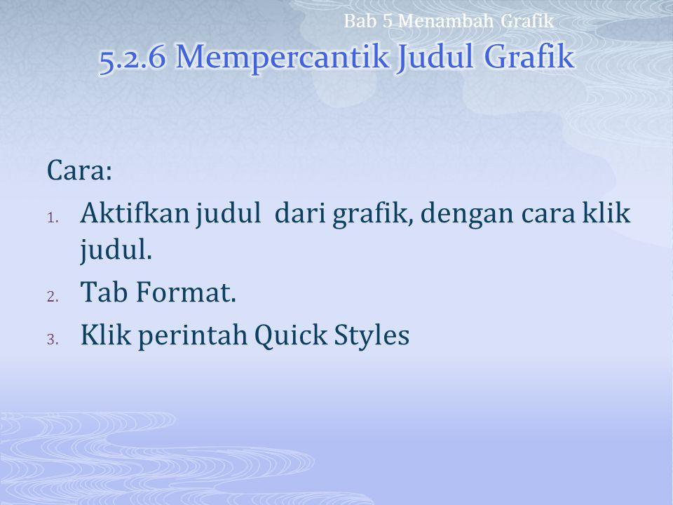 Cara: 1. Aktifkan judul dari grafik, dengan cara klik judul. 2. Tab Format. 3. Klik perintah Quick Styles Bab 5 Menambah Grafik