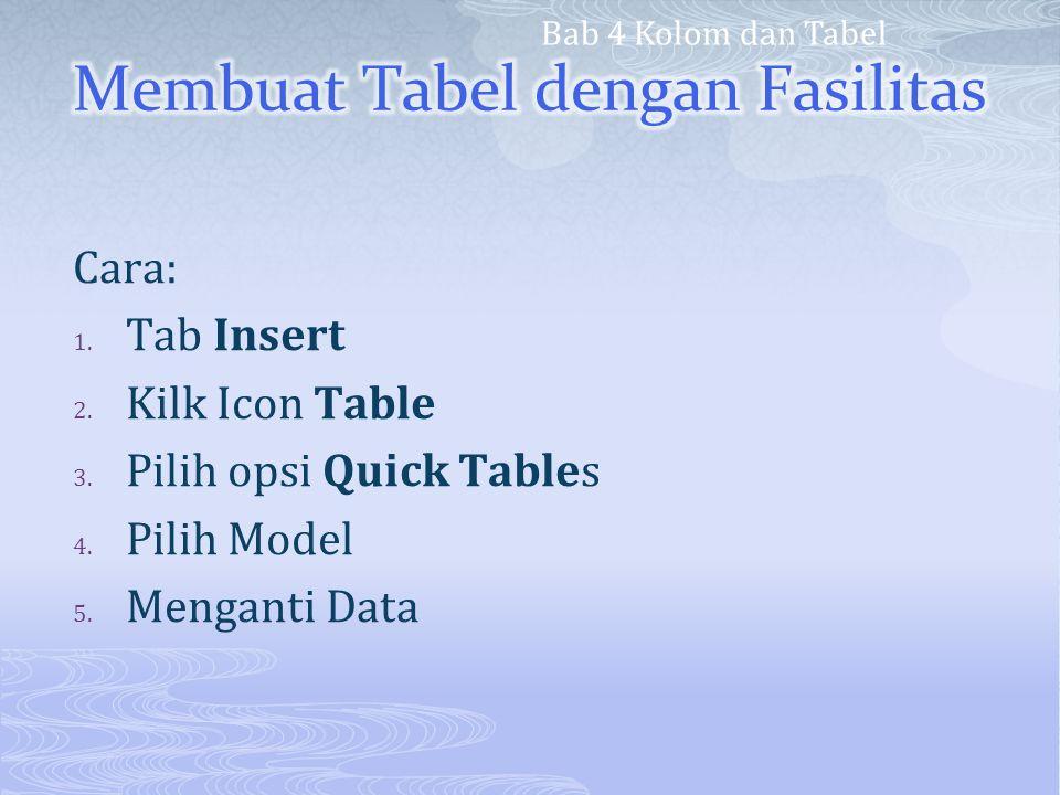 Cara: 1. Tab Insert 2. Kilk Icon Table 3. Pilih opsi Quick Tables 4. Pilih Model 5. Menganti Data Bab 4 Kolom dan Tabel