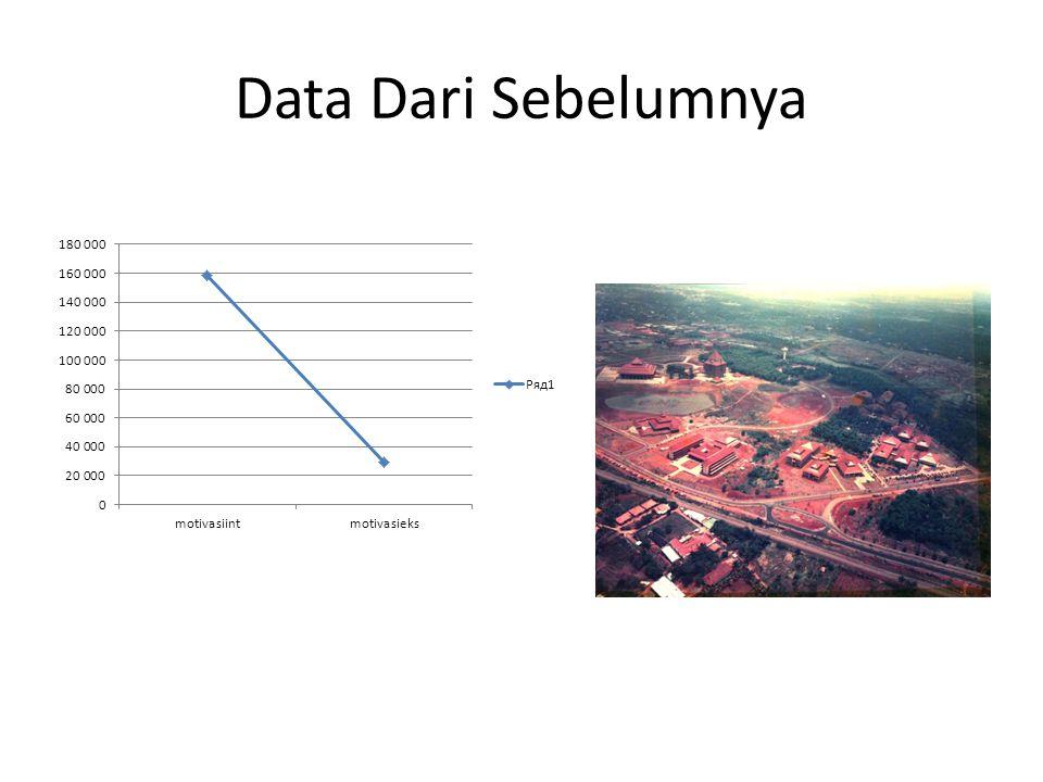 Data Dari Sebelumnya